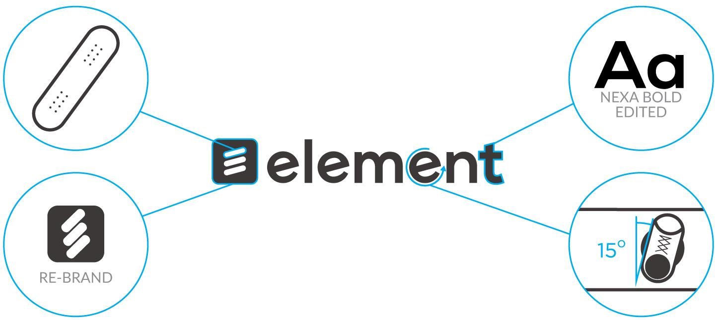 element_logoo